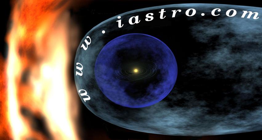 IASTRO Predictions